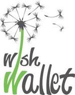 WISH WALLET