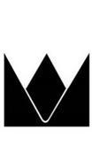 WIZARD AUDIO INDUSTRIES, LLC