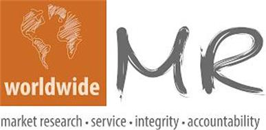 WORLDWIDE MR MARKET RESEARCH SERVICE INTEGRITY ACCOUNTABILITY
