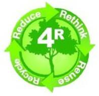 4R REDUCE RETHINK REUSE RECYCLE