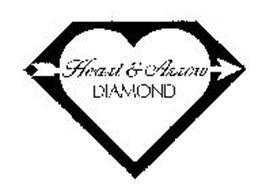 HEART & ARROW DIAMOND