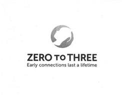 ZERO TO THREE EARLY CONNECTIONS LAST A LIFETIME