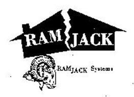 RAM JACK RAM JACK SYSTEMS