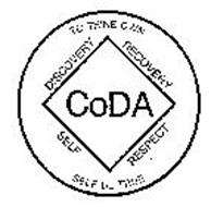 CODA TO THINE OWN SELF BE TRUE DISCOVERY RECOVERY SELF RESPECT
