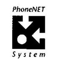 PHONENET SYSTEM