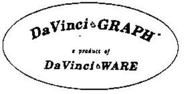 DAVINCI GRAPH A PRODUCT OF DAVINCI WARE