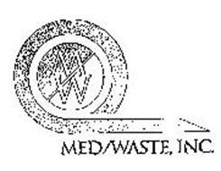 MW MED/WASTE, INC.
