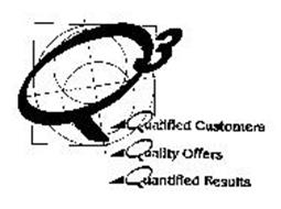 Q3 QUALIFIED CUSTOMERS QUALITY OFFERS QUANTIFIED RESULTS