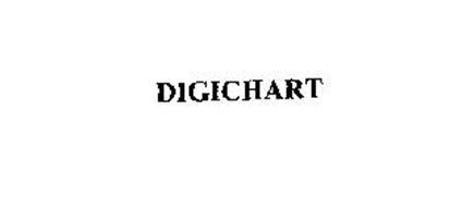 DIGICHART