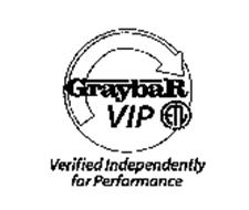 GRAYBAR VIP ETL VERIFIED INDEPENDENTLY FOR PERFORMANCE