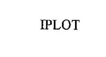 IPLOT