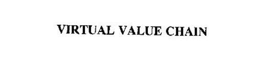 VIRTUAL VALUE CHAIN