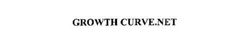 GROWTH CURVE.NET