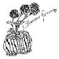 BLOOMERS FOREVER