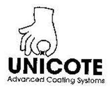 UNICOTE ADVANCED COATING SYSTEMS