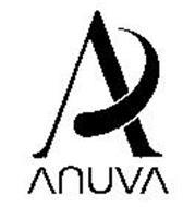 A ANUVA