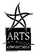 ARTS CONNECTIONS