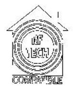 RF TECH COMPATIBLE