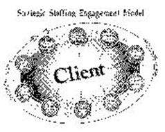 STRATEGIC STAFFING ENGAGEMENT MODEL CLIENT AUDIT (VALIDATION/RE-ALIGNMENT) AUDIT (VALIDATION/RE-ALIGNMENT) PHASE II SALES DISCUSSIONS/TALENT OPPORTUNITY RETENTION/ GROWTH & SUCCESS STRATEGIES 90-DAY POST TALENT REVIEW OFFER/ASSIMILATION TALENT METRICS BEHAVIORAL INTERVIEWING ASSESSMENT & VALIDATION RECRUITING METRICS INITIATE SOURCING PROCESSES DEVELOP TALENT SELECTION PROFILE