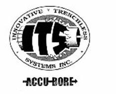 ITS INNOVATIVE TRENCHLESS SYSTEMS INC. ACCU-BORE