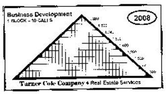 TURNER COLE COMPANY REAL ESTATE SERVICES BUSINESS DEVELOPMENT 1 BLOCK = 10 CALLS 2008 1,860 1,820 1,740 1,620 1,460, 1,260 1,020 720 380