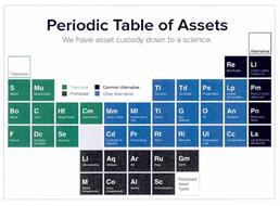 PERIODIC TABLE OF ASSETS WE HAVE ASSET CUSTODY DOWN TO A SCIENCE