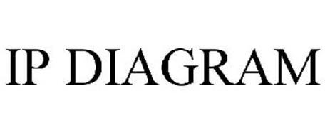 IP DIAGRAM