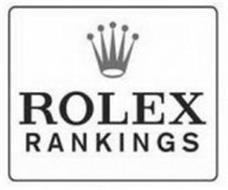 ROLEX RANKINGS