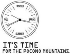 IT'S TIME FOR THE POCONO MOUNTAINS WINTER SPRING SUMMER FALL