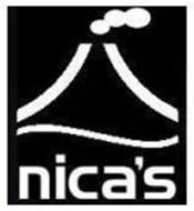 NICA'S