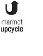 MARMOT UPCYCLE