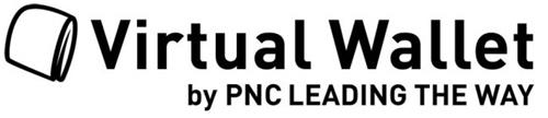 VIRTUAL WALLET BY PNC LEADING THE WAY
