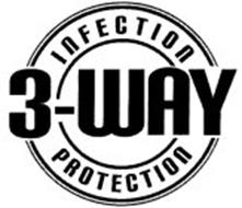 3-WAY INFECTION PROTECTION