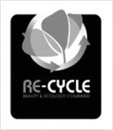 RE-CYCLE BEAUTY & ECOLOGY COMBINED