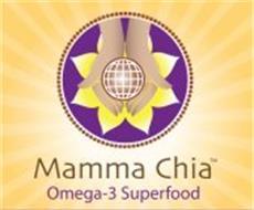 MAMMA CHIA OMEGA-3 SUPERFOOD