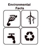 ENVIRONMENTAL FACTS CO2