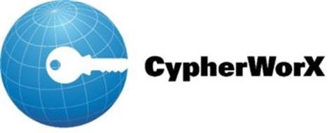 CYPHERWORX