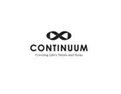 CONTINUUM COVERING LIFE?S TWISTS AND TURNS