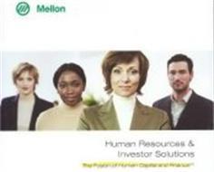 FUSING HUMAN CAPITAL & FINANCIAL EXPERTISE