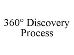 360° DISCOVERY PROCESS