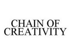 CHAIN OF CREATIVITY