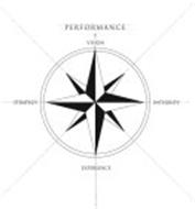 PERFORMANCE VISION INTEGRITY EXPERIENCE STRATEGY