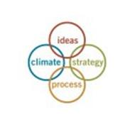 IDEAS STRATEGY PROCESS CLIMATE