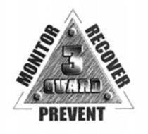 3 GUARD MONITOR RECOVER PREVENT