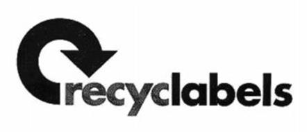 RECYCLABELS