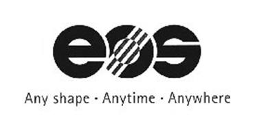 EOS ANY SHAPE · ANYTIME · ANYWHERE