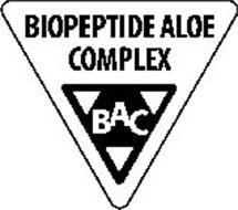 BIOPEPTIDE ALOE COMPLEX BAC