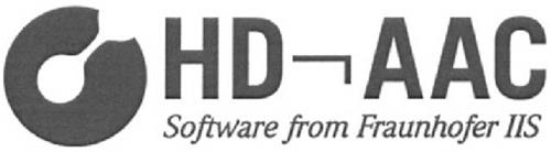 HD-AAC SOFTWARE FROM FRAUNHOFER HS