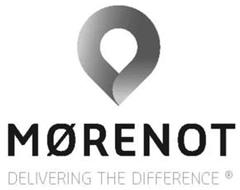 MØRENOT DELIVERING THE DIFFERENCE
