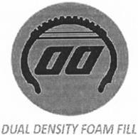 DD DUAL DENSITY FOAM FILL